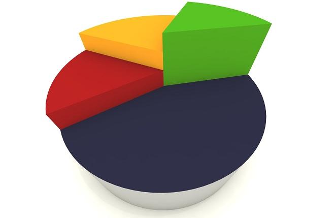 4-analisi-per-rafforzare-le-proprie-strategie-di-vendita