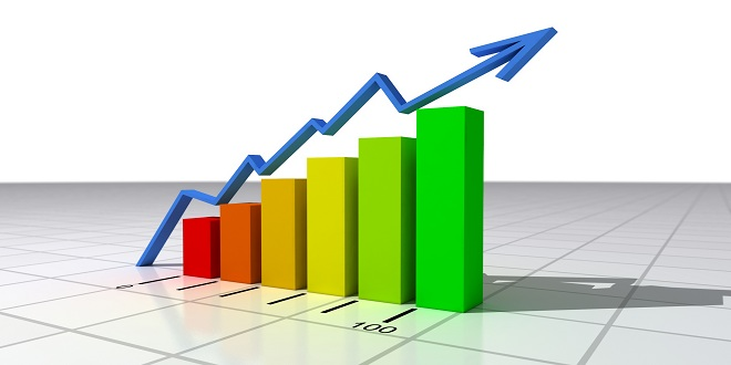 idea-di-business-riflessioni-su-innovazione-rischio-e-profittabilita